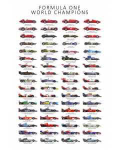 Fórmula 1 Campeones